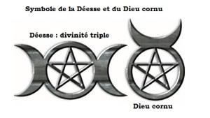 symbole dieu et déesse wicca